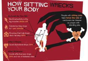 How Sitting Wrecks Your Body-large
