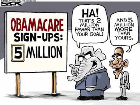 Obamacare signups
