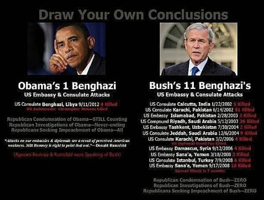 bill on benghazi