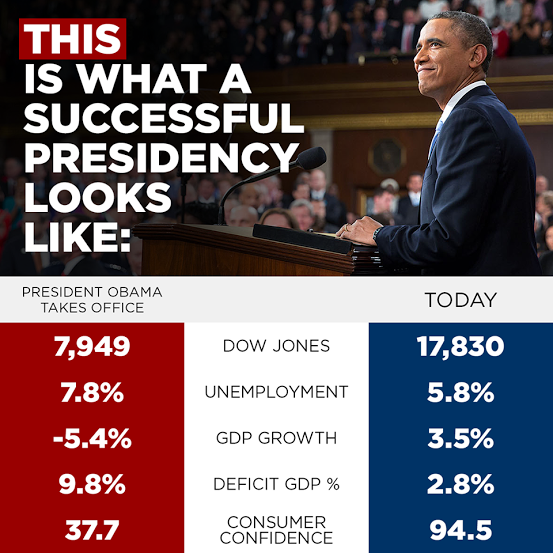 This is What a Successful Presidency Looks Like